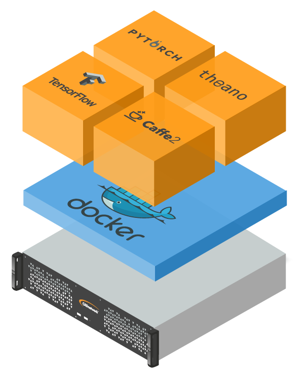 CADnetwork Deep Learning Software Stack mit Docker